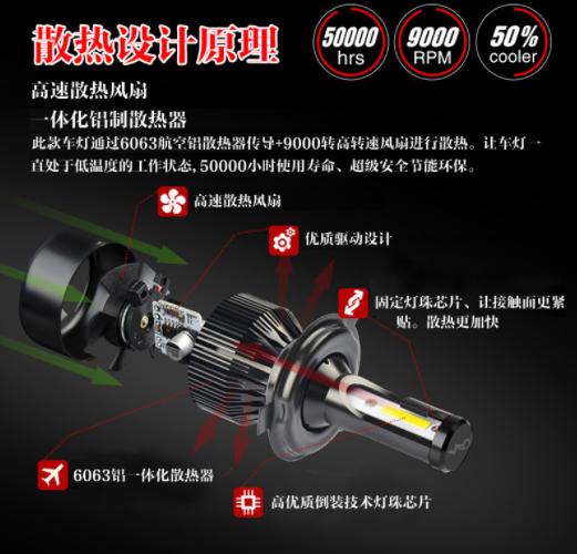 Car Led Light 9005 Led Headlight High Low Beam Bulbs For