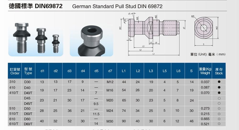 SFX 12Pcs Gift Package BT40 45° Solid Pull Stud Retention Knob M16 Thread