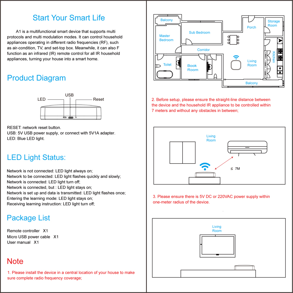 Details about WiFi Remote Control Smart Infrared IR Voice RF Google Home  IFTTT For IOS Android