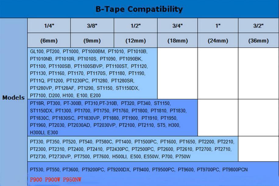 3x Schriftband-Kassette für Brother TZ-251 TZE-251 Schwarz auf Weiß 8m//24mm new