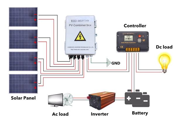 New 4  6 String Pv Solar Combiner Box 10a Circuit Breaker