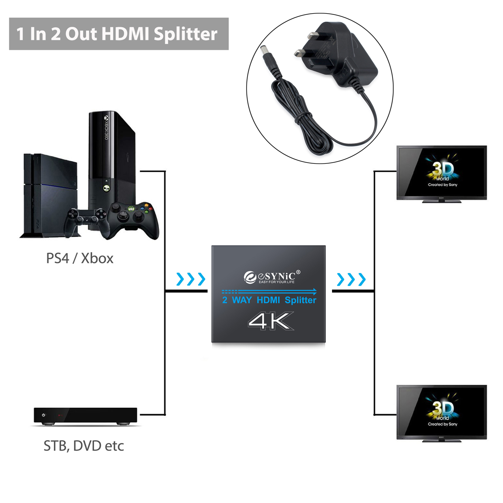 Details about High Quality HDMI splitter Support 3D CEC Suitable for  Various environments UK