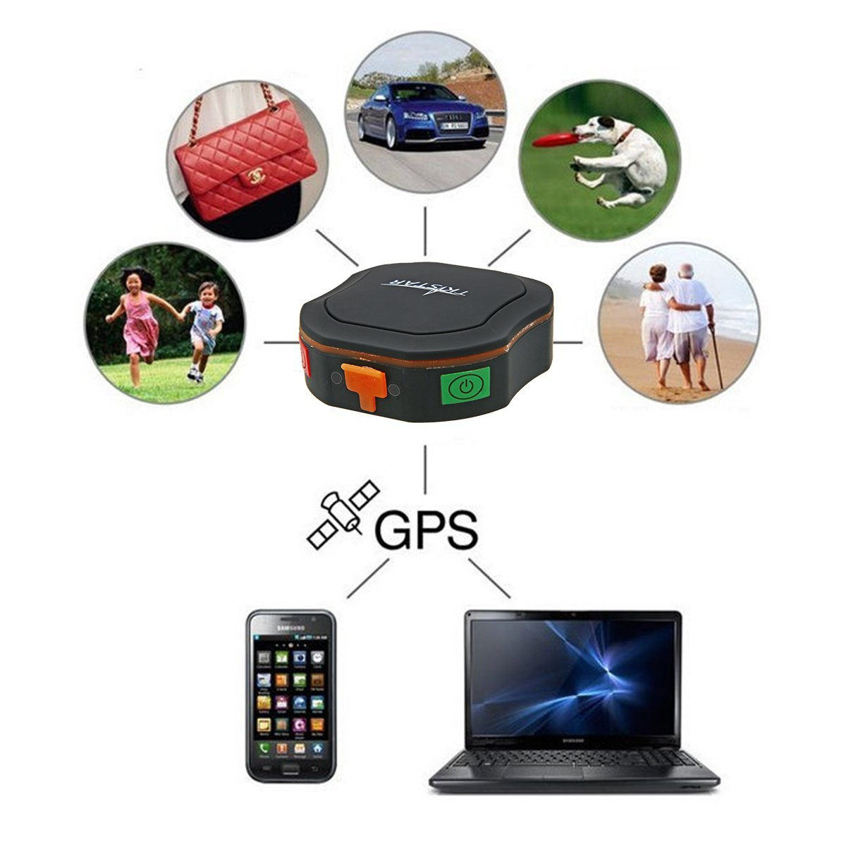 mini auto berwachung gprs gps kfz kinder echtzeit tracker. Black Bedroom Furniture Sets. Home Design Ideas