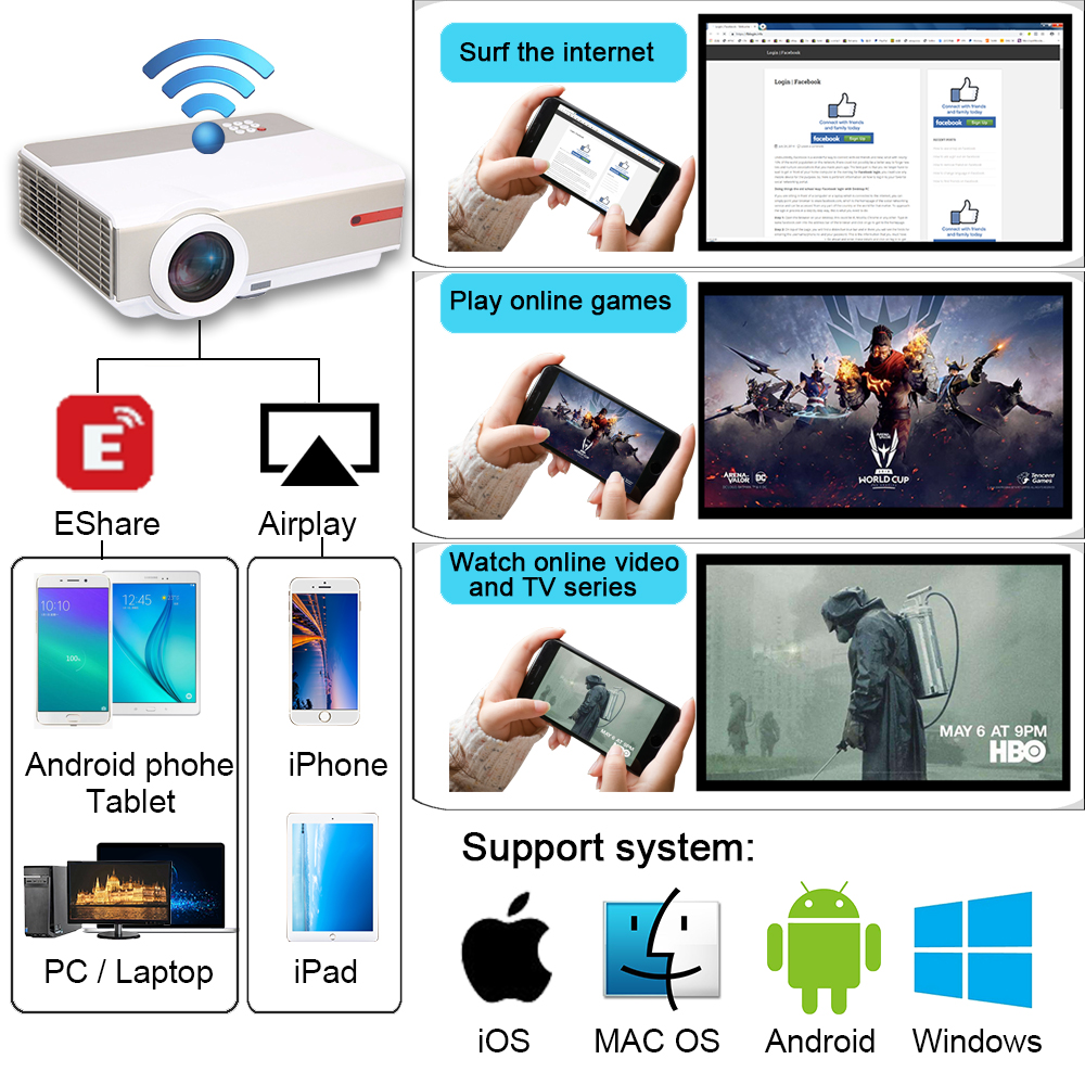 5000 Lumens 1080P Bluetooth WIFI Projector Home Theater HDMI