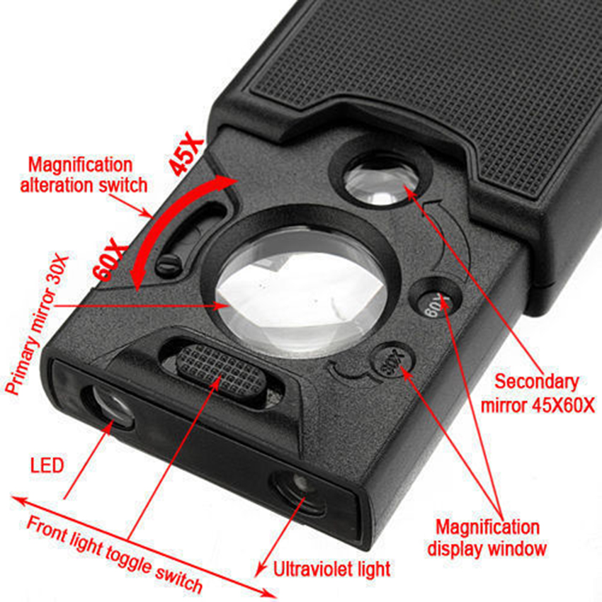 New 5X 45X Loupe Magnifier with LED and UV Lights Magnifying Tool