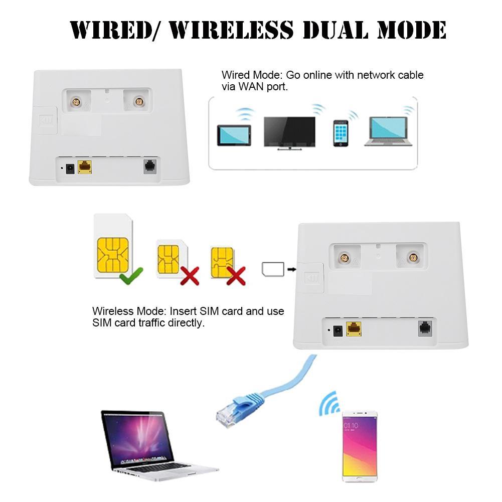 Dettagli su B310s-518 150 Mbps 4G LTE CPE WIRELESS WIFI ROUTER MODEM con  antenne EU Plug St- mostra il titolo originale