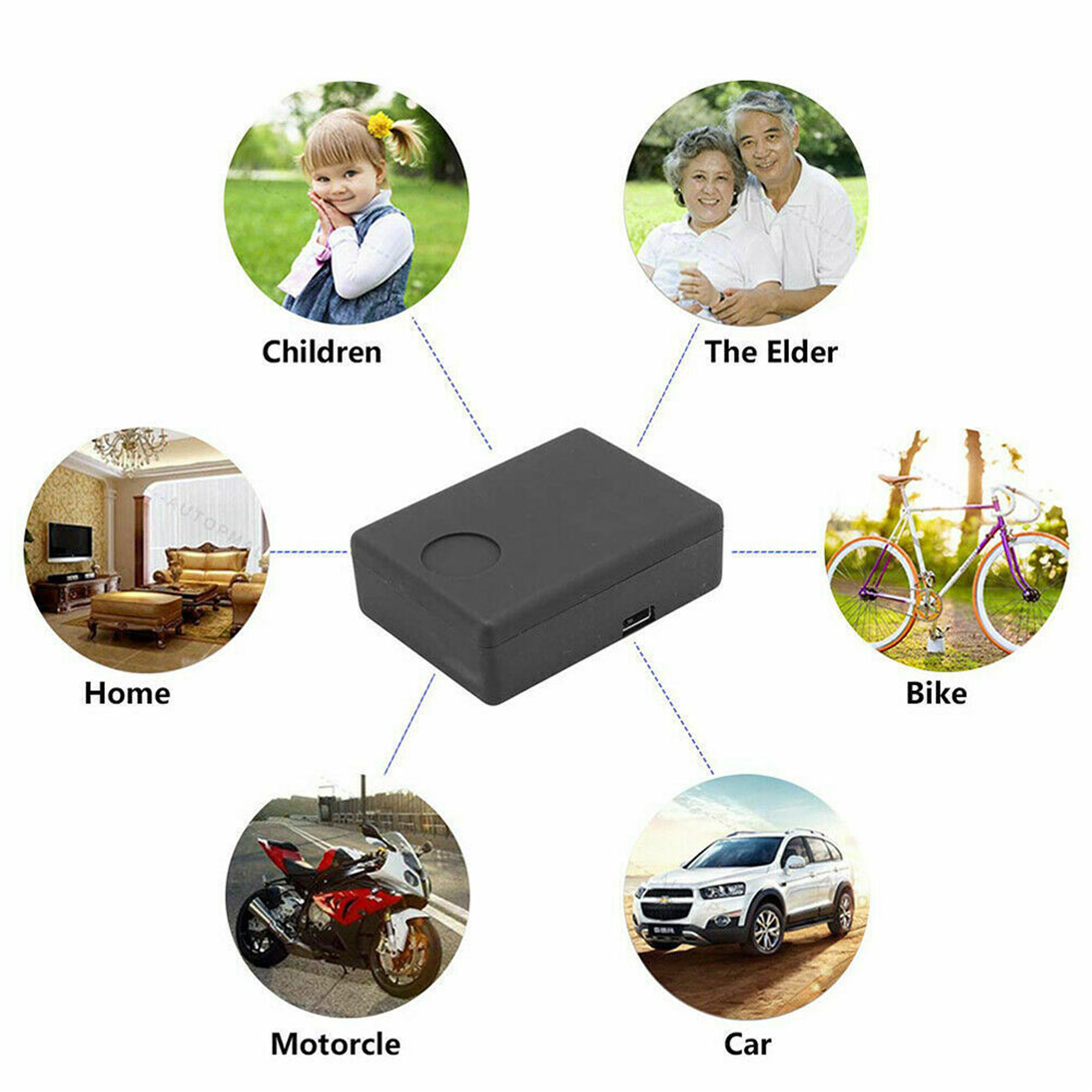 GSM Spy Surveillance Device Two-Way Auto SIM Card Monitoring Equipment N9 Mini