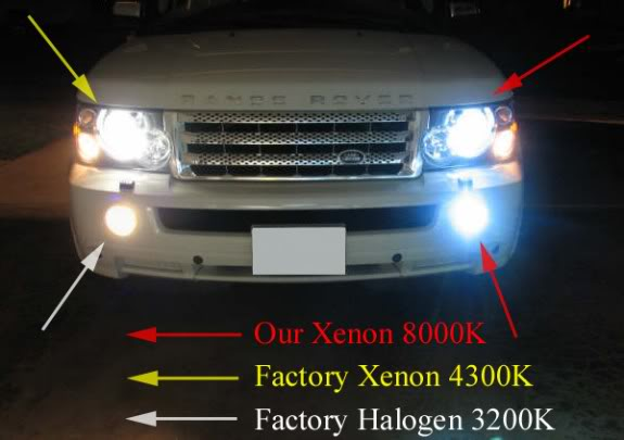 2x Xenon D3s Hid Bulbs 35w Ac Oem Headlight Direct Replacement 4k 6k 8k 10k 12k Ebay